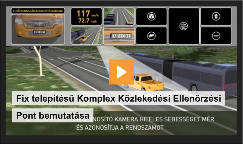 New Speed Cameras System in Hungary - How it works